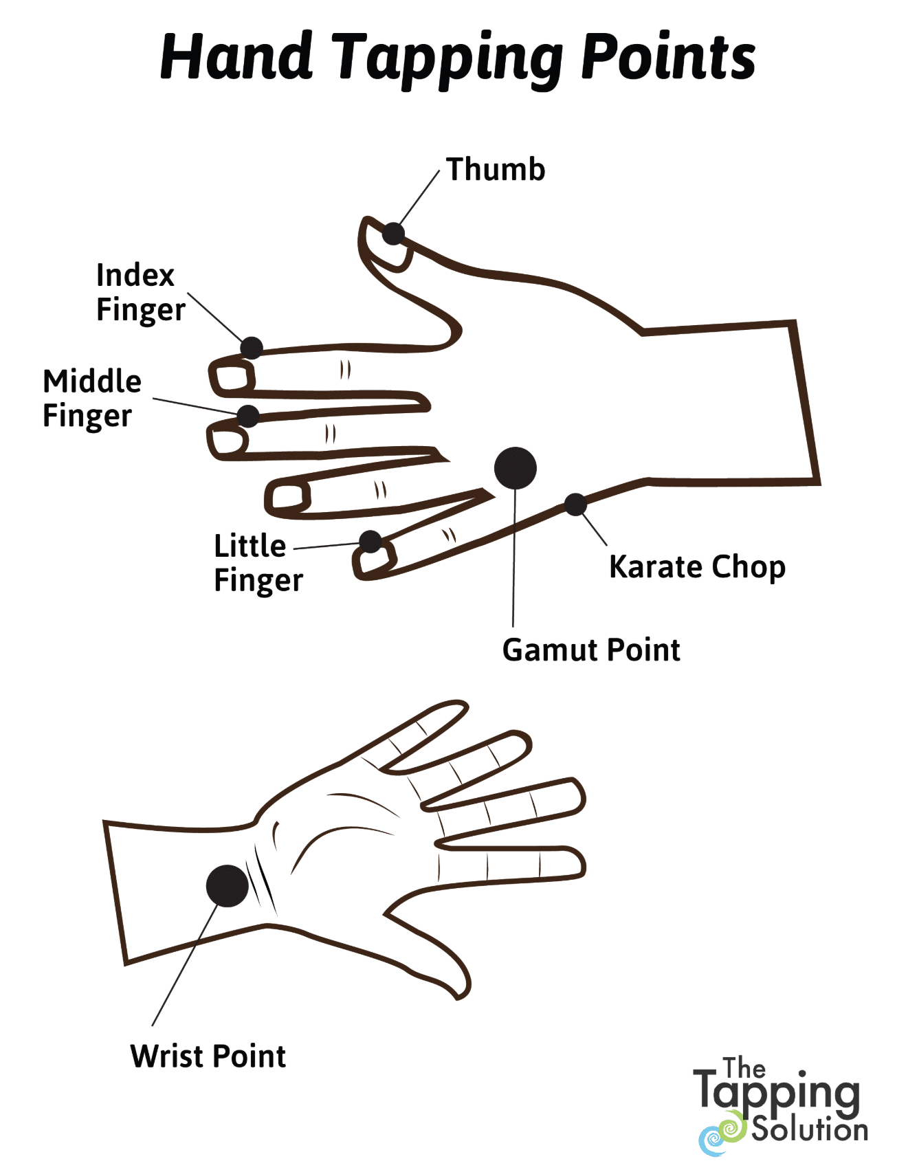 tapping meditation points on hands